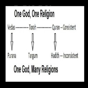 How One God One Religion has become One God Many Religions